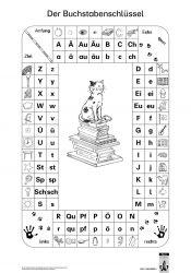 Das Buchstabenschloss