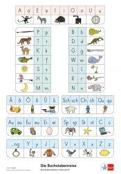 Die Buchstabenreise